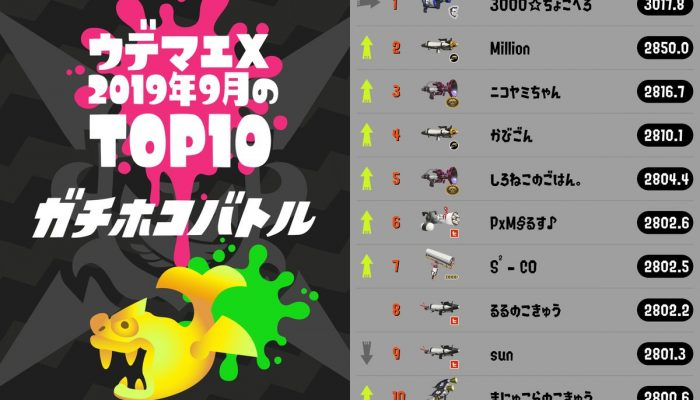 Here are September 2019's top 10 Splatoon 2 Rank X players in all four competitive modes